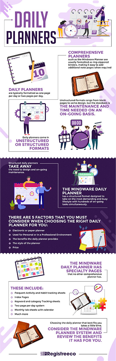 infographic of the top five considerations for a daily planner.