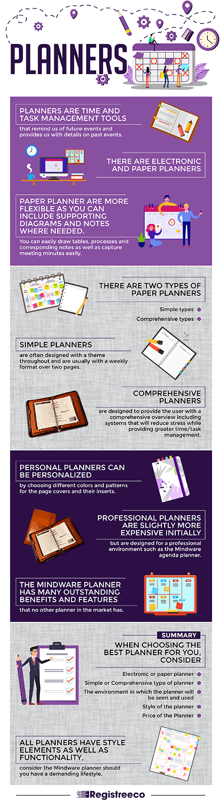 Infographic describing the different types of planners and the considerations required to choose the right one for you.