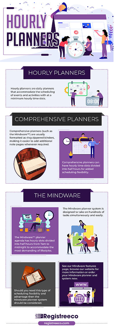 Infographic about the benefits and features of an hourly planner.