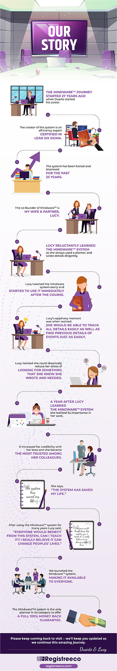 Infographic image of the Mindware agenda planner story