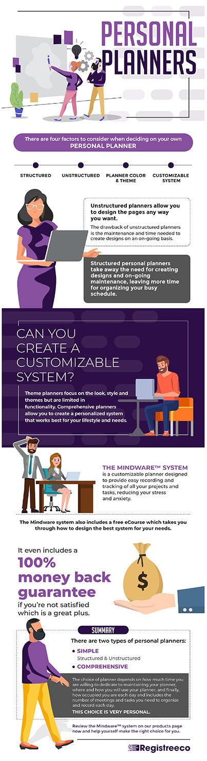 Inforgraphic about the top 4 things to know about personal planners