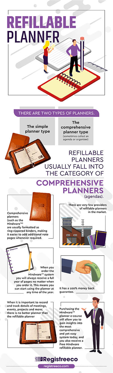 Infographic about why refillable planners are best.