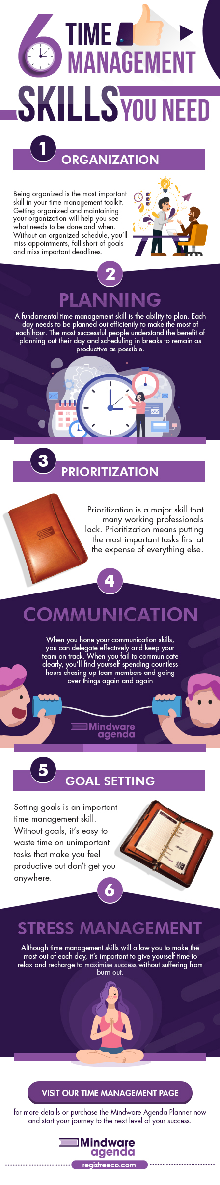 Infographic camparing the top three professional comprehensive time management.