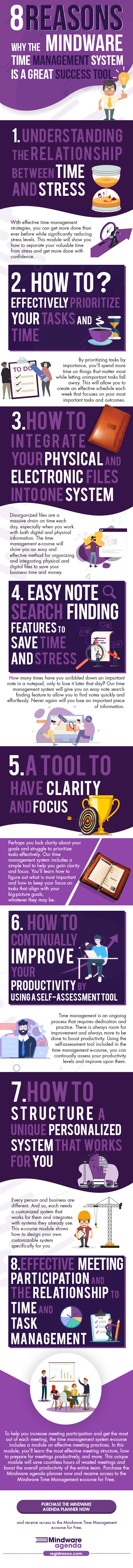 Infographic camparing the top three professional comprehensive daily time management